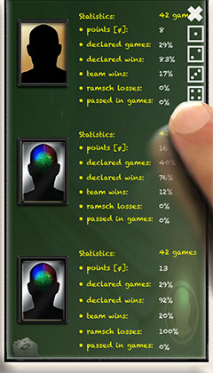 Skat statistics of all games